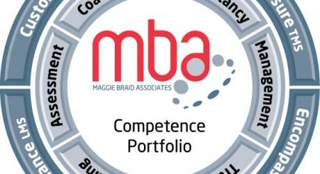 Competence Wheel