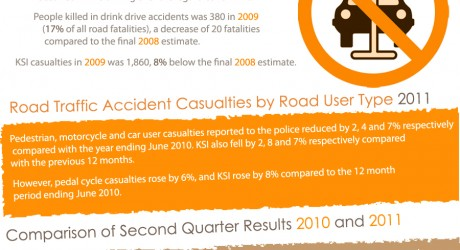 33155_Uk-Road-Traffic-Accidents